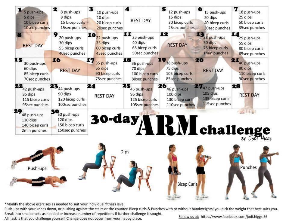 30 dagen arm challenge - technofit